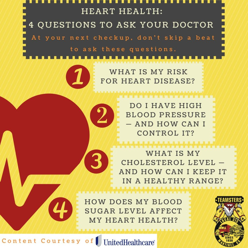 Watch Questions to Ask Your Doctor About Heart Disease When You Have Diabetes video